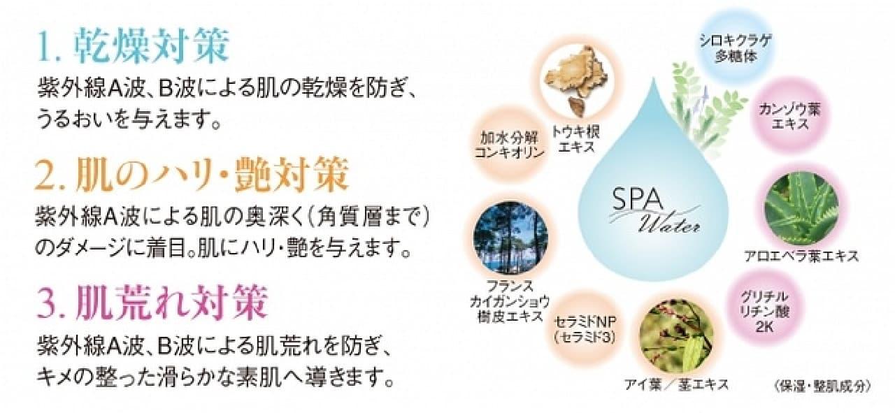 江原道「ウォータリーUVジェル(日焼け止め乳液)」の説明