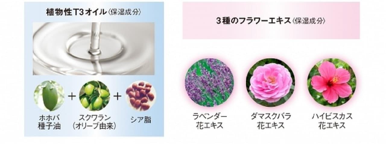 江原道「マイファンスィー UV ミネラル クリーム ブラッシュ(チークカラー)」の配合成分