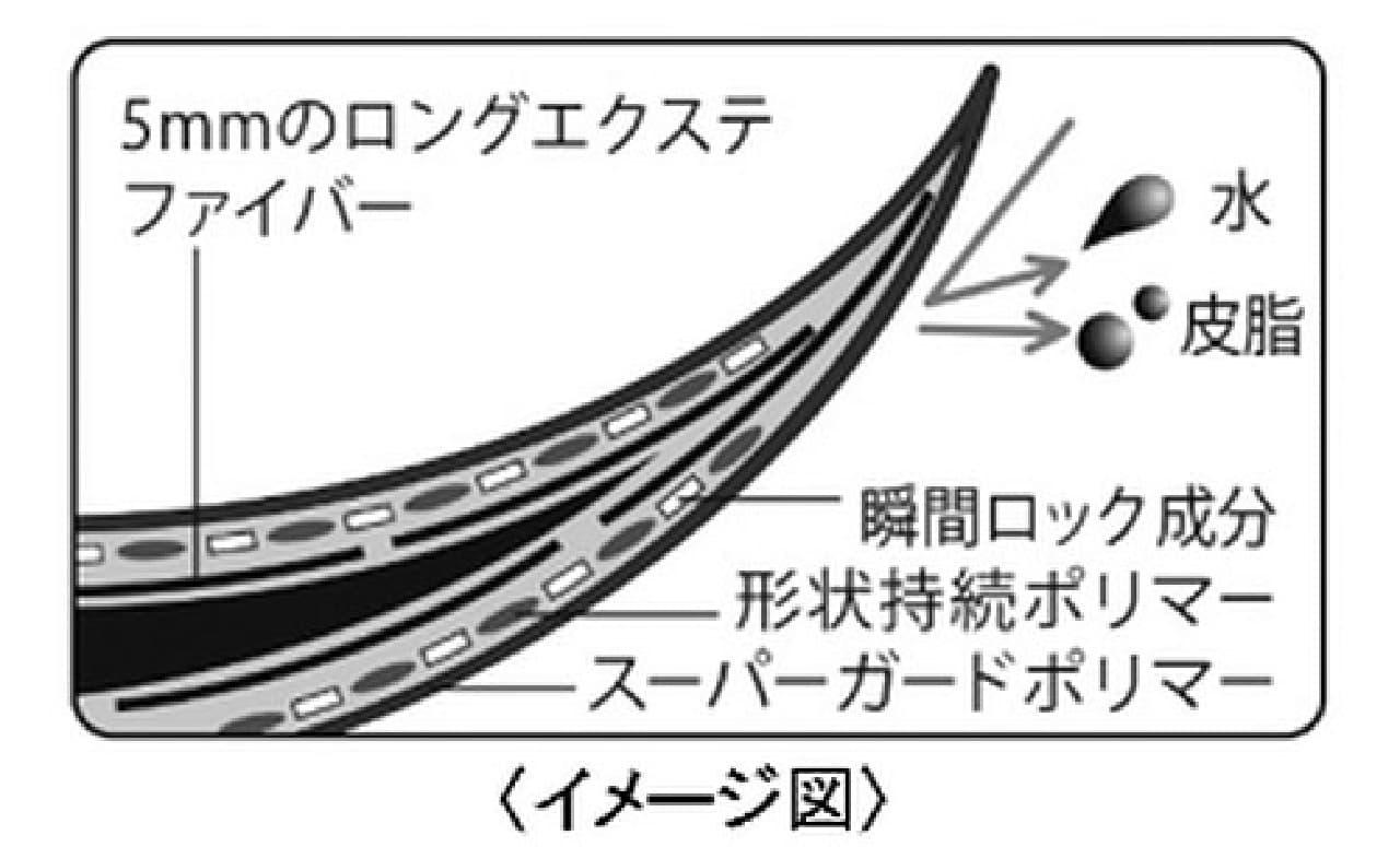 ヒロインメイク ロング&カールマスカラ スーパーWP 02
