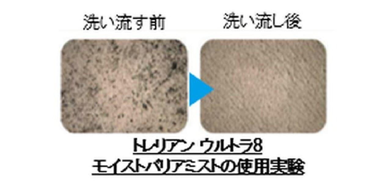 ラ ロッシュ ポゼから敏感肌用化粧水「トレリアン ウルトラ8 モイストバリアミスト」実験結果