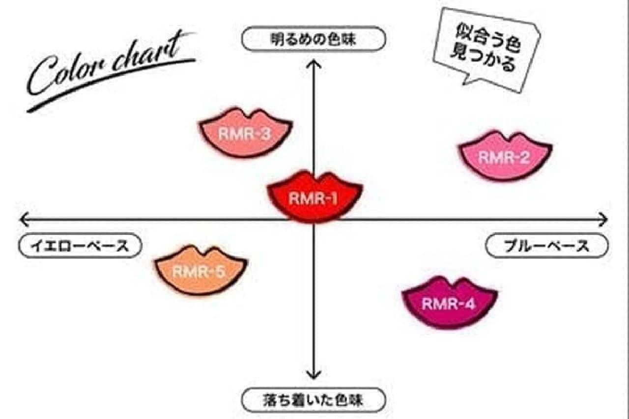 LB リアルマットルージュのカラーチャート
